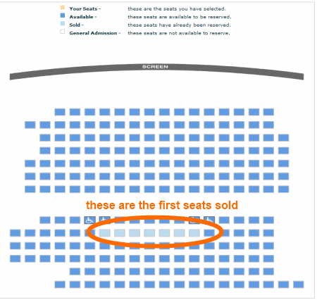 movie-seats-sold-first.png