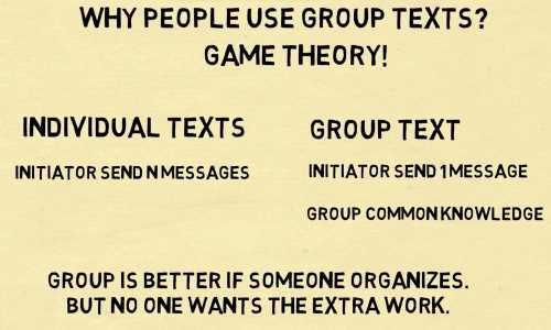 Group Text Game Theory