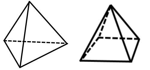 This Psat Math Question Stumped Almost Everyone Attaching A Tetrahedron To A Pyramid Sunday Puzzle Mind Your Decisions