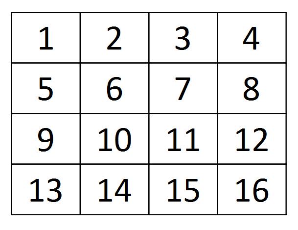 A 4×4 Grid Prediction Math Magic Trick – Sunday Puzzle – Mind Your