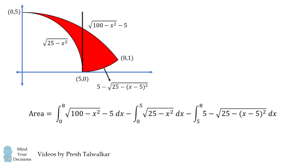 Solve For The Shaded Area – Challenging Geometry Problem