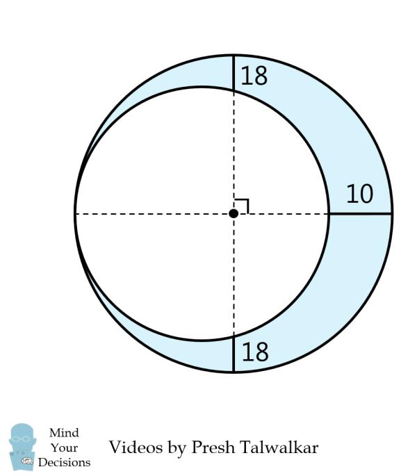 math puzzle – Mind Your Decisions